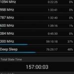 ZenFone5のバッテリー Deep Sleepするよう権限の変更で改善